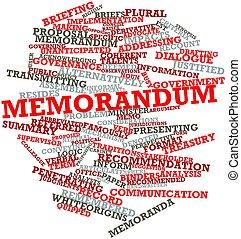 Memorandum - Abstract word cloud for Memorandum with related...