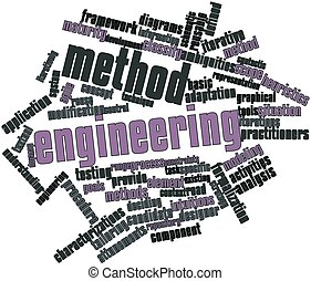 Word cloud for Method engineering - Abstract word cloud for...
