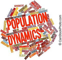 Population dynamics - Abstract word cloud for Population...