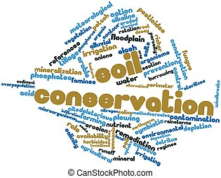 Soil conservation - Abstract word cloud for Soil...