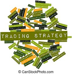 Trading strategy - Abstract word cloud for Trading strategy...
