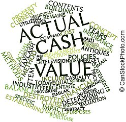 Actual cash value - Abstract word cloud for Actual cash...