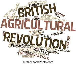 Word cloud for British Agricultural Revolution - Abstract...