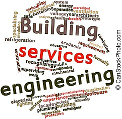 Building services engineering - Abstract word cloud for...