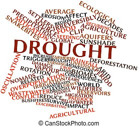 Drought - Abstract word cloud for Drought with related tags...