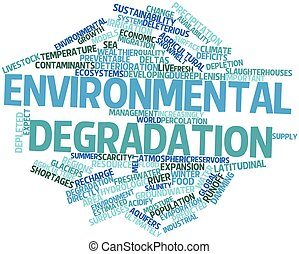 Environmental degradation - Abstract word cloud for...
