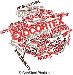 Exocortex - Abstract word cloud for Exocortex with related...