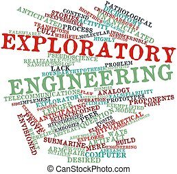 Word cloud for Exploratory engineering - Abstract word cloud...