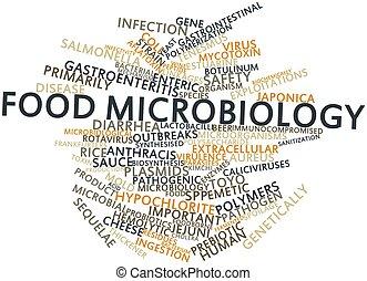 palabra, nube, alimento, microbiología