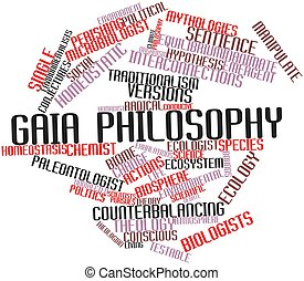 Gaia philosophy - Abstract word cloud for Gaia philosophy...