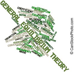 Word cloud for General equilibrium theory - Abstract word...