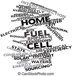 Home fuel cell - Abstract word cloud for Home fuel cell with...