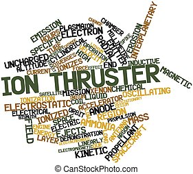 Ion thruster - Abstract word cloud for Ion thruster with...