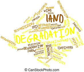 Land degradation - Abstract word cloud for Land degradation...