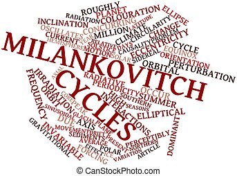 Milankovitch cycles - Abstract word cloud for Milankovitch...