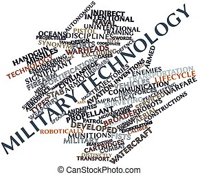 Military technology - Abstract word cloud for Military...