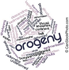 Word cloud for Orogeny - Abstract word cloud for Orogeny...