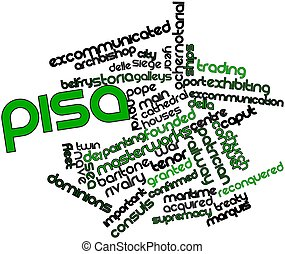 Pisa - Abstract word cloud for Pisa with related tags and...