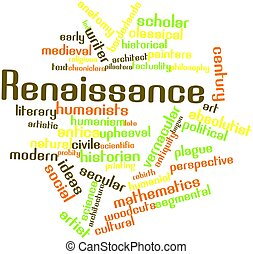 Renaissance - Abstract word cloud for Renaissance with...