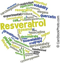 Resveratrol - Abstract word cloud for Resveratrol with...