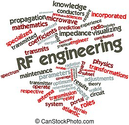 Word cloud for RF engineering - Abstract word cloud for RF...
