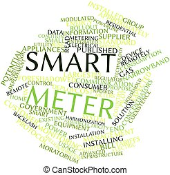 Smart meter - Abstract word cloud for Smart meter with...