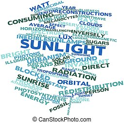 Sunlight - Abstract word cloud for Sunlight with related...