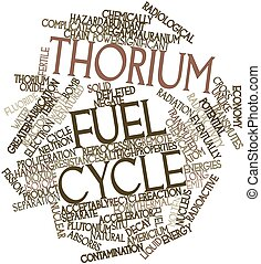 Thorium fuel cycle - Abstract word cloud for Thorium fuel...