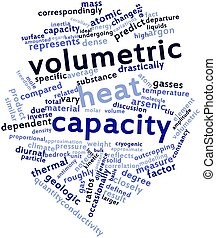Word cloud for Volumetric heat capacity - Abstract word...