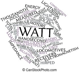 Watt - Abstract word cloud for Watt with related tags and...