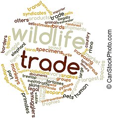 Wildlife trade - Abstract word cloud for Wildlife trade with...