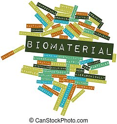 Biomaterial - Abstract word cloud for Biomaterial with...