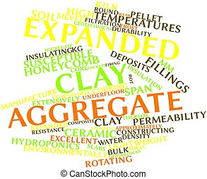 Expanded clay aggregate - Abstract word cloud for Expanded...