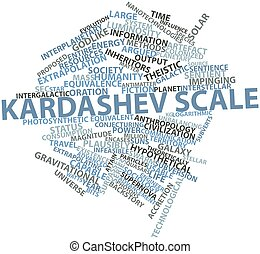 Word cloud for Kardashev scale - Abstract word cloud for...