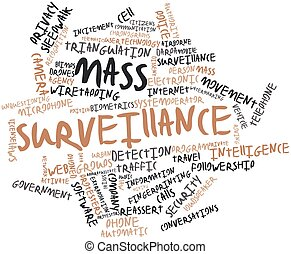 Mass surveillance - Abstract word cloud for Mass...
