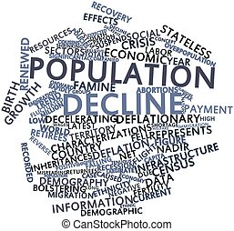 Population decline - Abstract word cloud for Population...