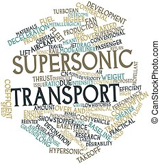 Word cloud for Supersonic transport - Abstract word cloud...