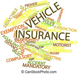 Vehicle insurance - Abstract word cloud for Vehicle...