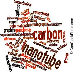 Carbon nanotube - Abstract word cloud for Carbon nanotube...