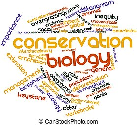 Conservation biology - Abstract word cloud for Conservation...