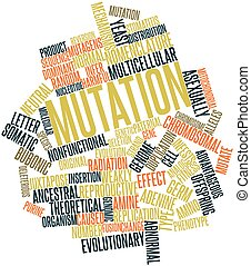 Word cloud for Mutation - Abstract word cloud for Mutation...