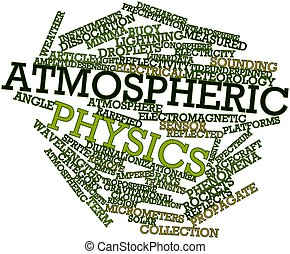 Word cloud for Atmospheric physics - Abstract word cloud for...