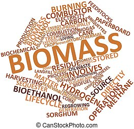 Word cloud for Biomass - Abstract word cloud for Biomass...