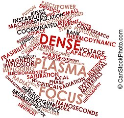 Word cloud for Dense plasma focus - Abstract word cloud for...