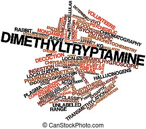 Dimethyltryptamine - Abstract word cloud for...