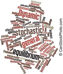 Word cloud for Dynamic stochastic general equilibrium -...
