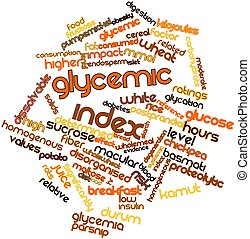 Glycemic index - Abstract word cloud for Glycemic index with...