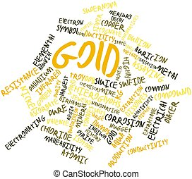 Word cloud for Gold - Abstract word cloud for Gold with...