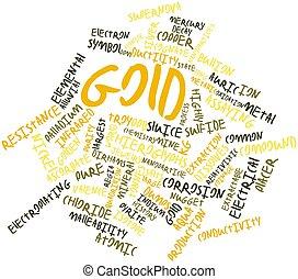 Woord, wolk, goud