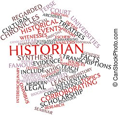 Word cloud for Historian - Abstract word cloud for Historian...